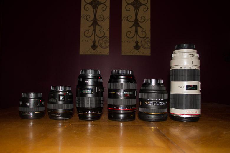 DSLR Camera Lenese